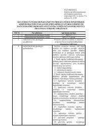 pritarimo statybos leidimui i - Kultūros paveldo departamentas