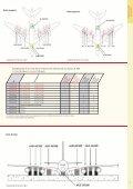 Vetter: Recuperación de aviones Edición 01/2007 - Page 5