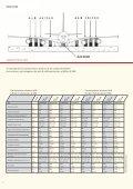 Vetter: Recuperación de aviones Edición 01/2007 - Page 6