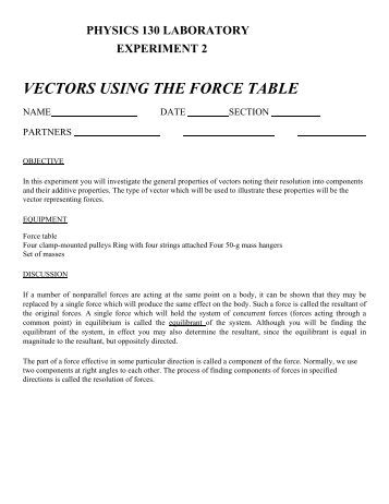Physics force table lab report | Coursework Example