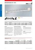 beleuchtung für tankstellen - Seite 4