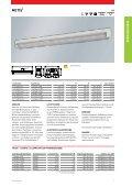 beleuchtung für tankstellen - Seite 7