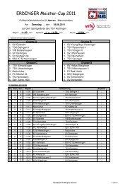Spielplan Hüttlingen Herren - TSG Balingen