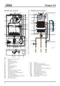 Boiler manuals: ferroli tempra 18.