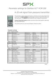 4–20 mA signal from pressure transmitter - Johnson Pump