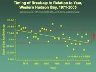 Timing of Break Timing of Break-up in Relation to Year, up in ...
