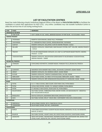 LIST OF FACILITATION CENTRES - sakshieducation.com
