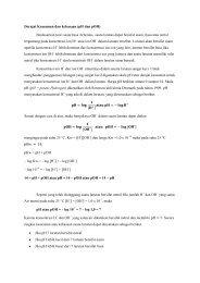 Derajat Keasaman dan kebasaan (pH dan pOH) Berdasarkan teori ...