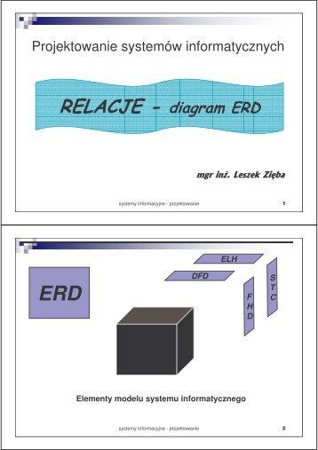Diagram klas relacje diagram erd ccuart Images