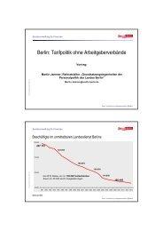 Berlin: Tarifpolitik ohne Arbeitgeberverbände