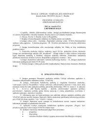 """Aiškinamasis raštas 2011 metinis - darželis """"Kūlverstukas"""""""