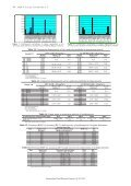 Simultaneous determination of erythromycin A in ... - Ifrj.upm.edu.my - Page 6