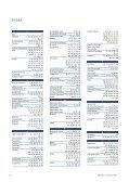 Download - Beiersdorf - Page 7