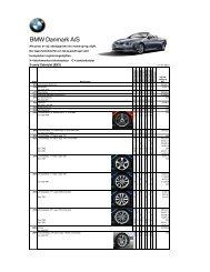 Prisliste ekstraudstyr BMW 3-serie Cabriolet (pdf) - BMW Danmark