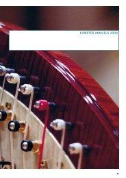 Rapport annuel 2008 - Galenica.com