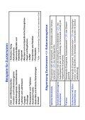 Saccharose - Seite 6