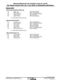 Teilnehmerliste Blockwettkämpfe - Leichtathletikweb.de