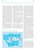 Über Verschenkte Margen Und Unnötige Preiskämpfe - IRIS Network - Seite 3