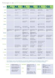 ALTE Can Do Framework-German - Cambridge ESOL