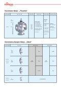 Typový list ZDE - Page 6