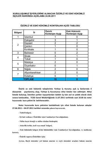 1 İstanbul 1 0 Eskişehir 3 1 Kayseri 2 2 Çankırı 1 0 2 Kırıkkale ... - Tcdd