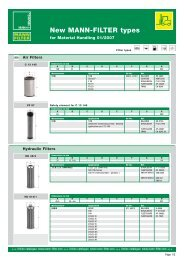 New MANN-FILTER types for Material Handling 01 - Mann & Hummel