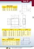 Coffrets de jonctions et postes de commandes EEx e - Audin - Page 4