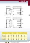 Coffrets de jonctions et postes de commandes EEx e - Audin - Page 6