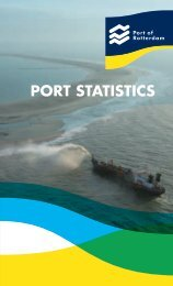 poRt StAtIStICS - Port of Rotterdam