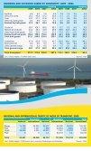 poRt StAtIStICS - Port of Rotterdam - Page 7