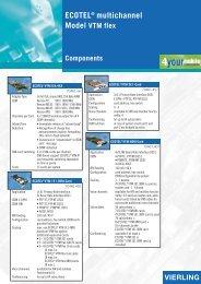 ECOTEL Multichannel VTM flex - components - Wired & Wireless ...