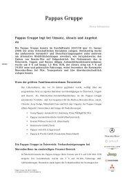 Pappas Gruppe legt bei Umsatz, Absatz und Angebot zu - i2b