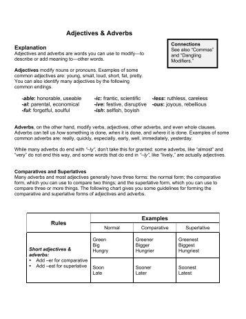 Adjective And Adverb Outline Notes