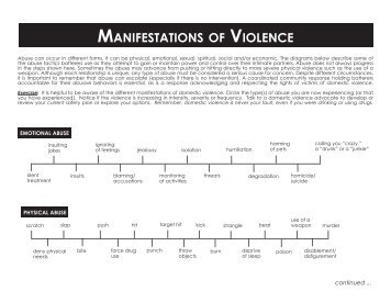 Manifestations of Violence - National Center on Domestic and ...