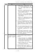 校內專責小組會議紀錄 - 私立技專校院獎勵補助資訊網 - Page 4