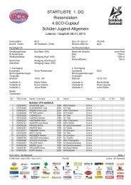 STARTLISTE 1. DG Riesenslalom 4.SCO-Cuplauf Schüler-Jugend ...