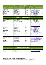 2012.09.03 VTTV-Schiedsrichter aktualisiert