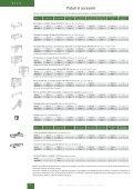 Lista de preturi - Page 6