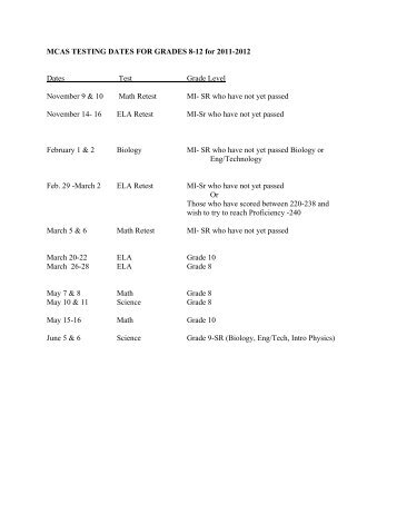 MCAS TESTING DATES FOR GRADES 8 12 For 2011 2012 Dates