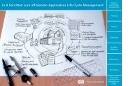 In 8 Schritten zum effizienten Application Life Cycle ... - HWF
