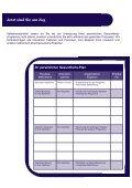 für Gesundheit und Wohlbefinden - Seite 6