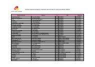 Liste des restaurants participants à l'opération ... - Vins de Loire