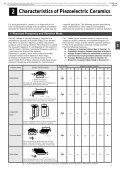 "Piezoelectric Ceramics (""PIEZOTITE"") Sensors - Page 5"