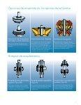 Bombas tipo turbinas y sumergibles de hasta 30 - Water Solutions - Page 7