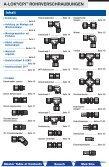 A-LOK®/CPI™ Rohrverschraubungen - Siebert Hydraulik & Pneumatik - Seite 2