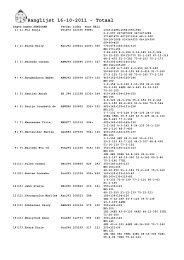 Ranglijst 16-10-2011 - Totaal - Knas