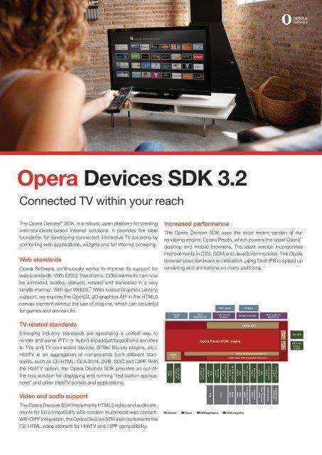 Opera Devices SDK 3 2