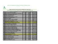 Confira o Resultado UTI HDH e HMA