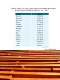 Boletim Mercado Florestal Certificado - Page 6
