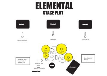 Stage Plot 8 Piece Band